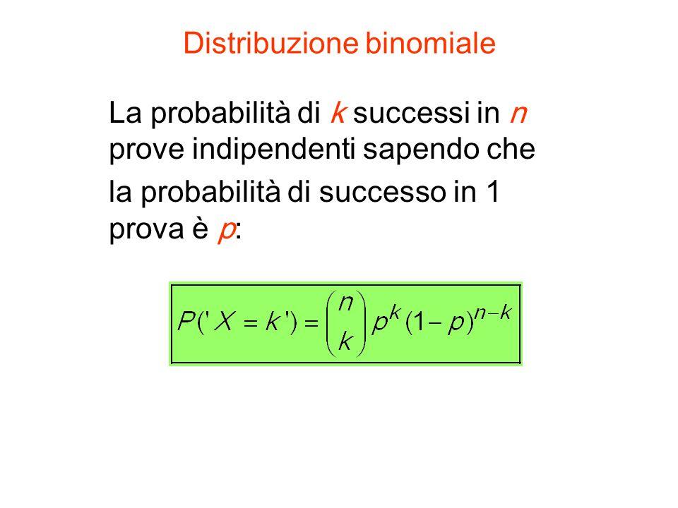Distribuzione binomiale La probabilità di k successi in n prove indipendenti sapendo che la probabilità di successo in 1 prova è p: