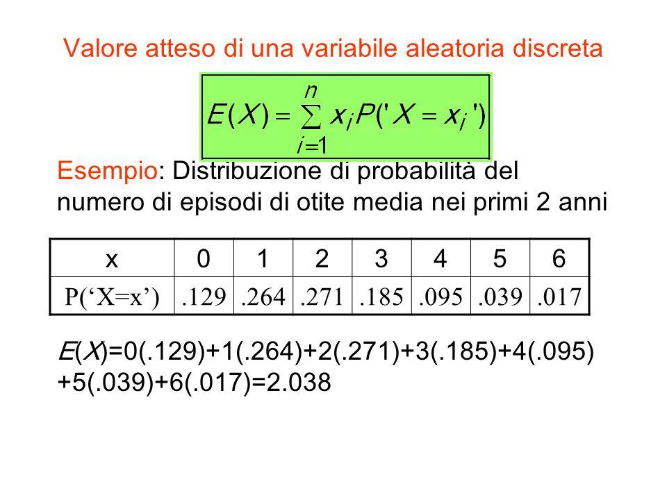 Valore atteso di una variabile aleatoria discreta Esempio: Distribuzione di probabilità del numero di episodi di otite media nei primi 2 anni E(X)=0(.129)+1(.264)+2(.271)+3(.185)+4(.095) +5(.039)+6(.017)=2.038 x0123456 P(X=x).129.264.271.185.095.039.017