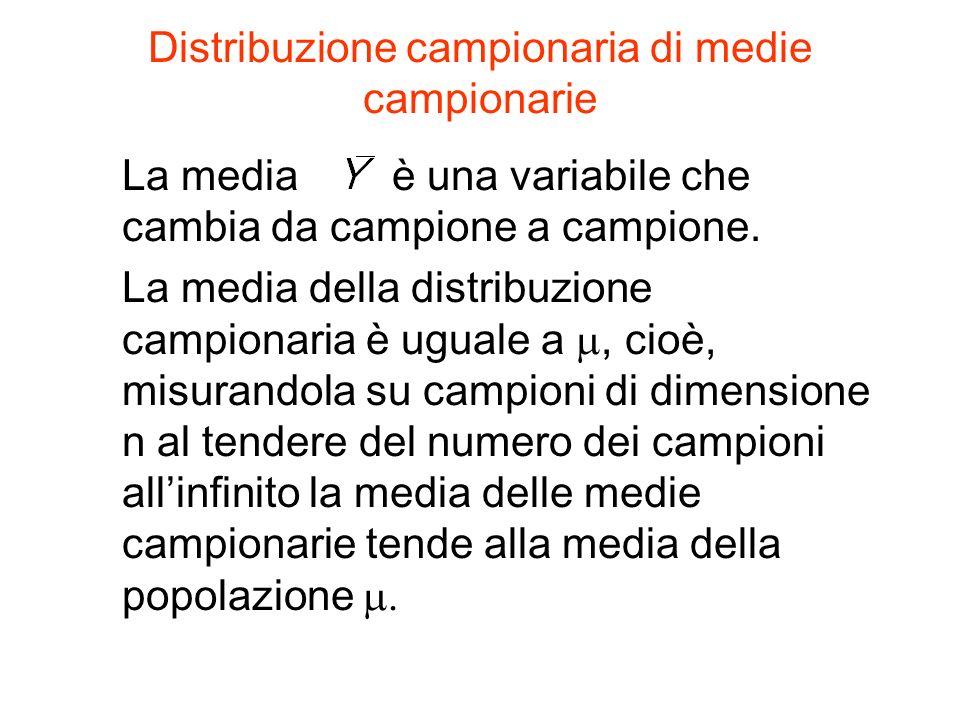 Distribuzione campionaria di medie campionarie La media è una variabile che cambia da campione a campione.