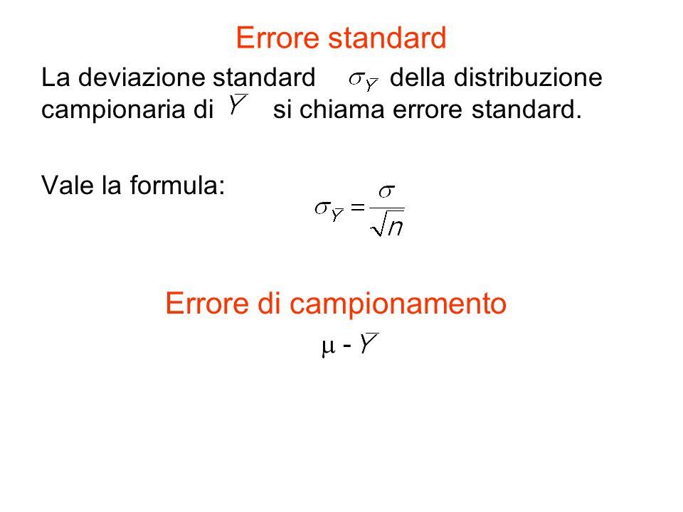 Errore standard La deviazione standard della distribuzione campionaria di si chiama errore standard.
