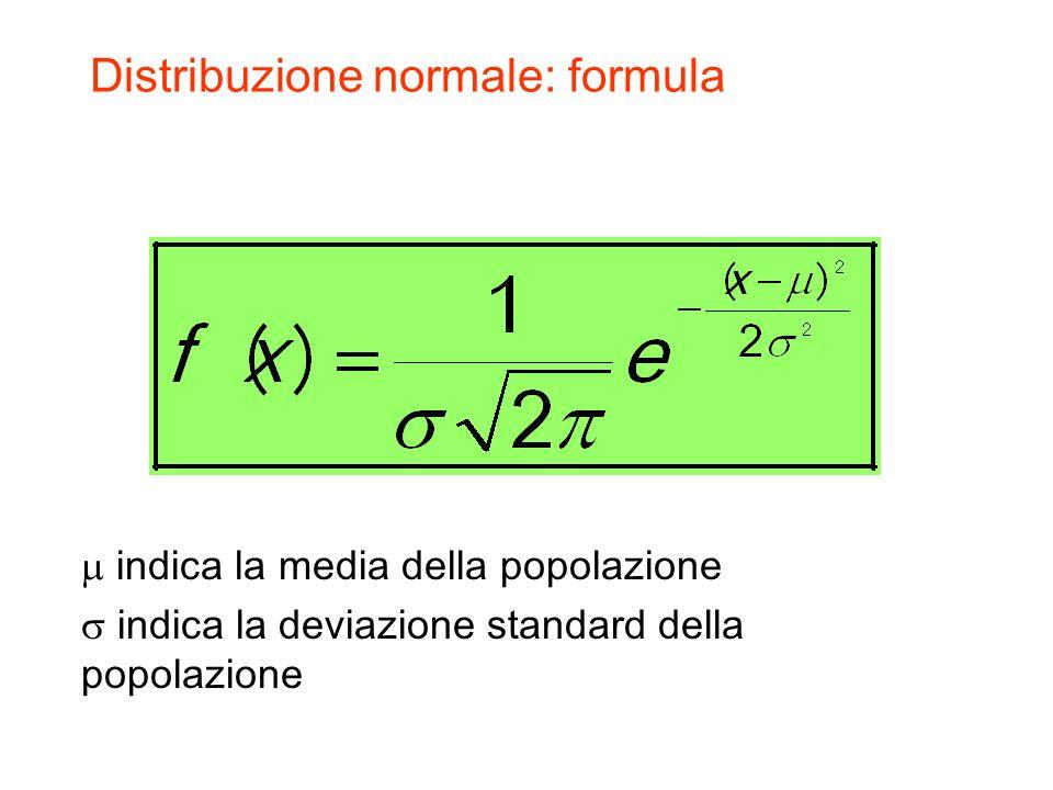 Distribuzione normale: formula indica la media della popolazione indica la deviazione standard della popolazione