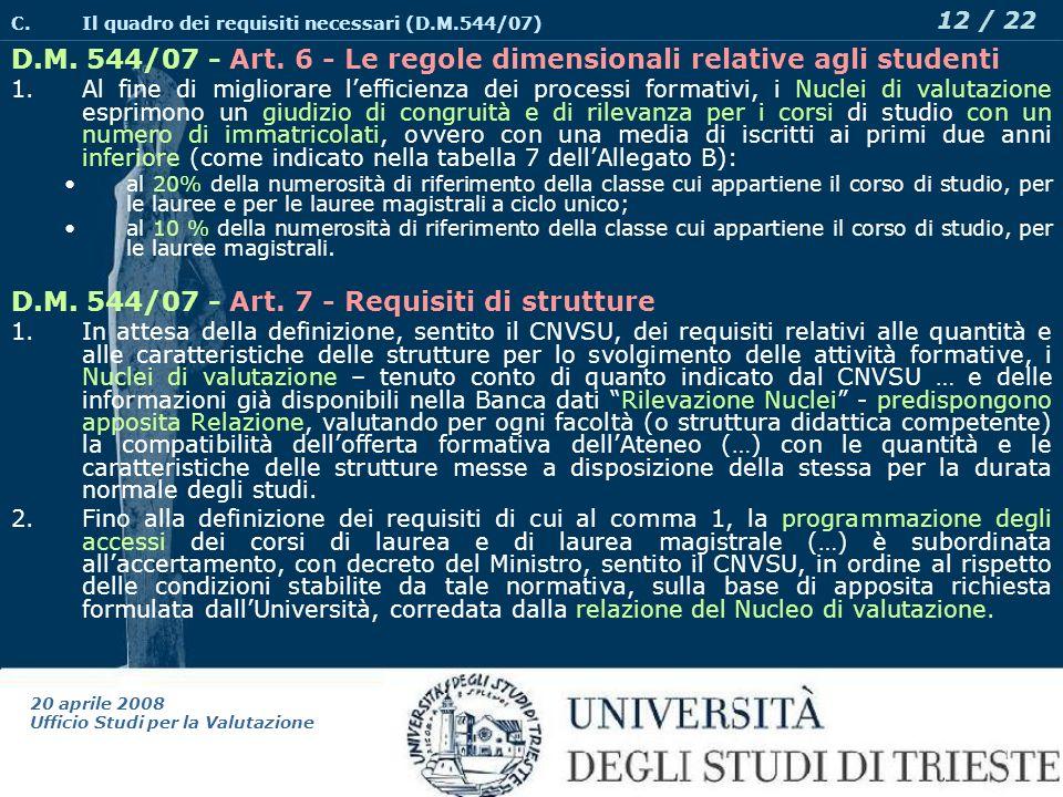 20 aprile 2008 Ufficio Studi per la Valutazione 12 / 22 D.M.