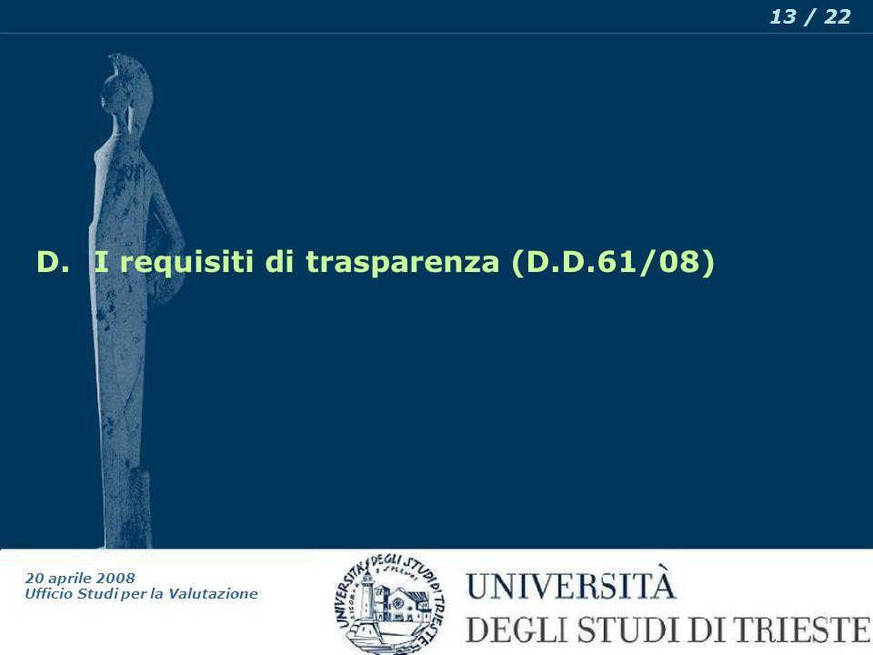 20 aprile 2008 Ufficio Studi per la Valutazione 13 / 22 D.I requisiti di trasparenza (D.D.61/08)
