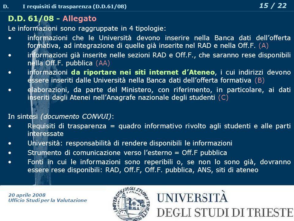20 aprile 2008 Ufficio Studi per la Valutazione 15 / 22 D.D.