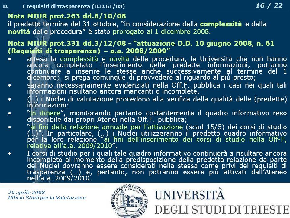 20 aprile 2008 Ufficio Studi per la Valutazione 16 / 22 Nota MIUR prot.263 dd.6/10/08 il predetto termine del 31 ottobre, in considerazione della complessità e della novità delle procedura è stato prorogato al 1 dicembre 2008.
