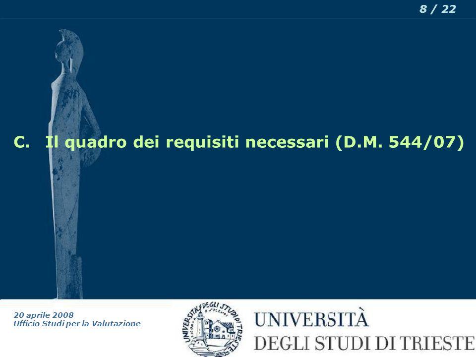 20 aprile 2008 Ufficio Studi per la Valutazione 8 / 22 C.Il quadro dei requisiti necessari (D.M.