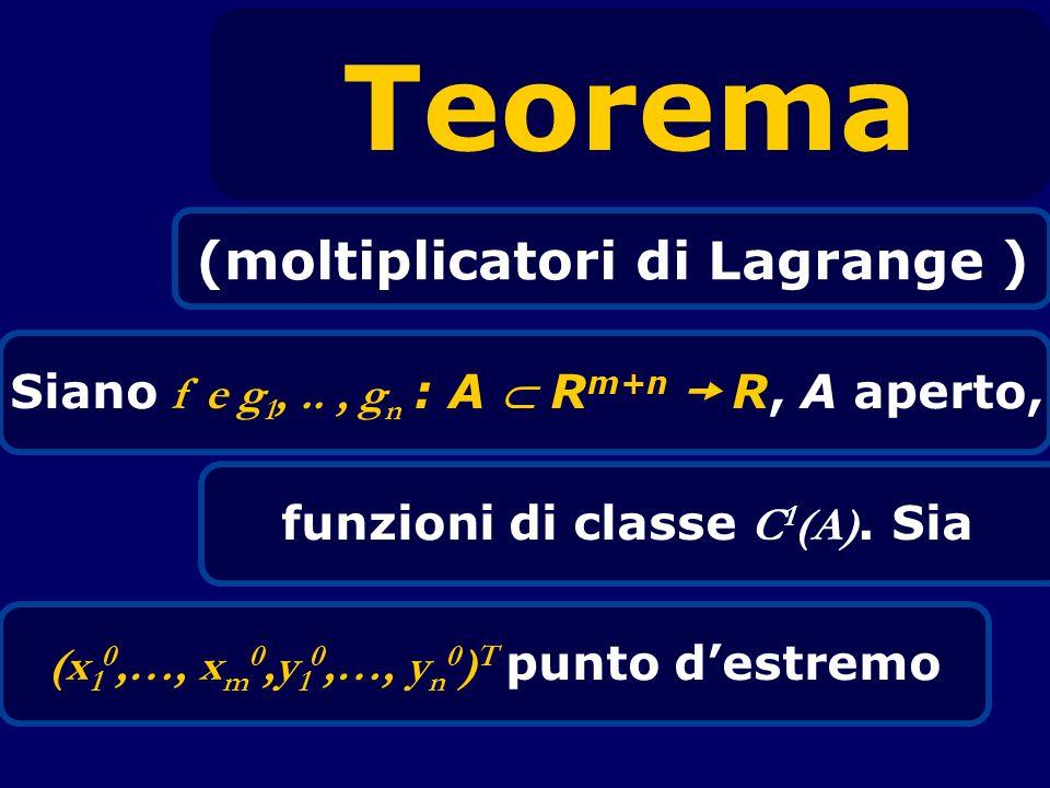 Teorema (moltiplicatori di Lagrange ) Siano f e g 1,.., g n : A R m+n R, A aperto, funzioni di classe C 1 (A).