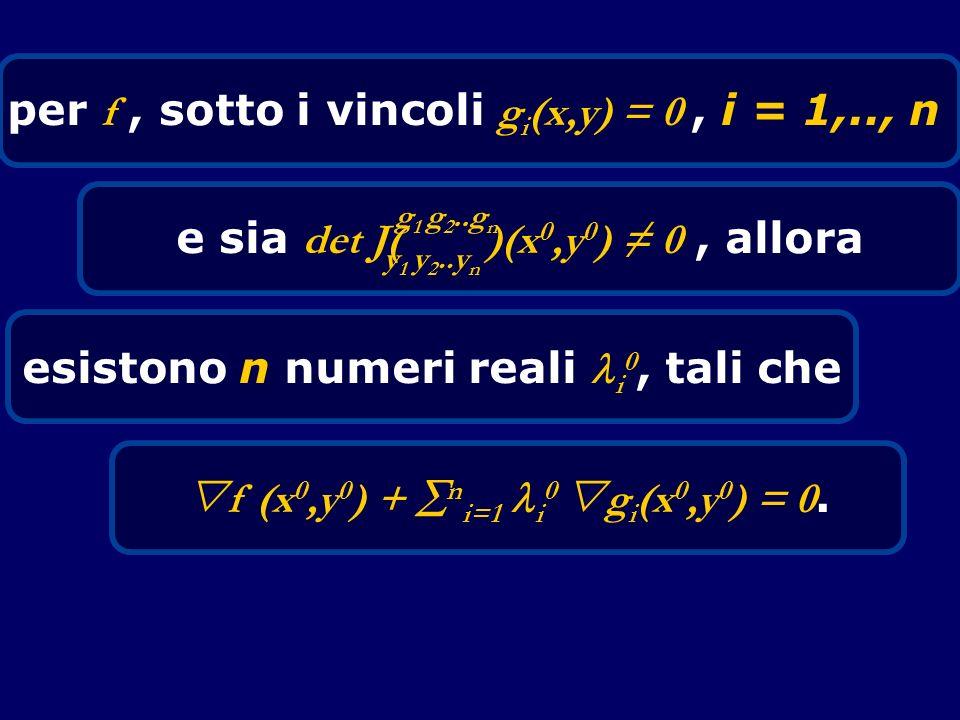 per f, sotto i vincoli g i (x,y) = 0, i = 1,.., n esistono n numeri reali i 0, tali che f (x 0,y 0 ) + n i=1 i 0 g i (x 0,y 0 ) = 0.