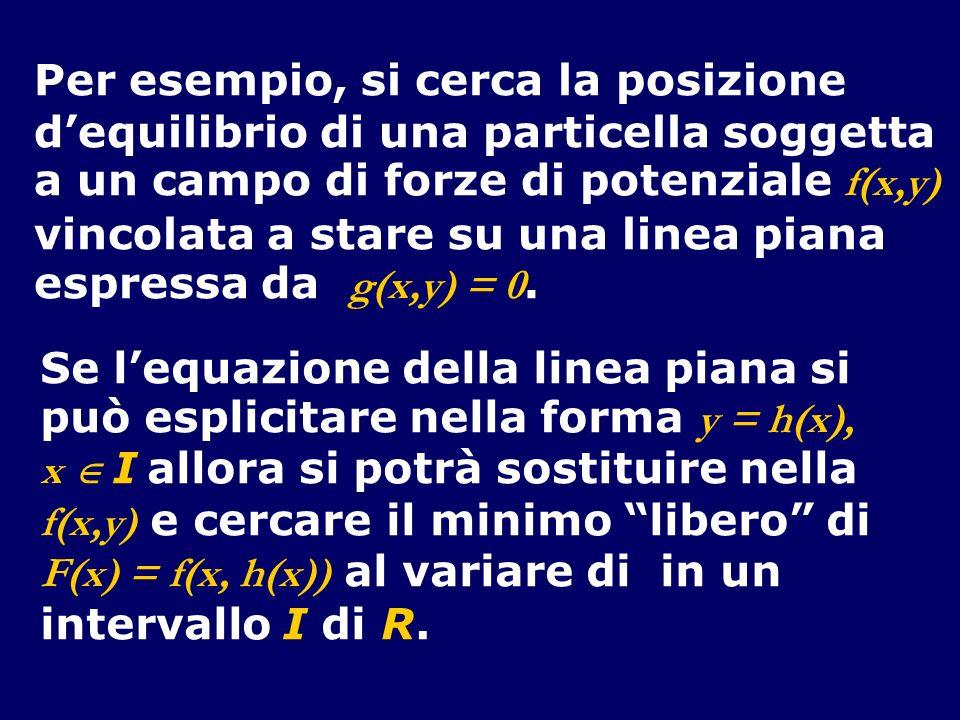 Per esempio, si cerca la posizione dequilibrio di una particella soggetta a un campo di forze di potenziale f(x,y) vincolata a stare su una linea piana espressa da g(x,y) = 0.