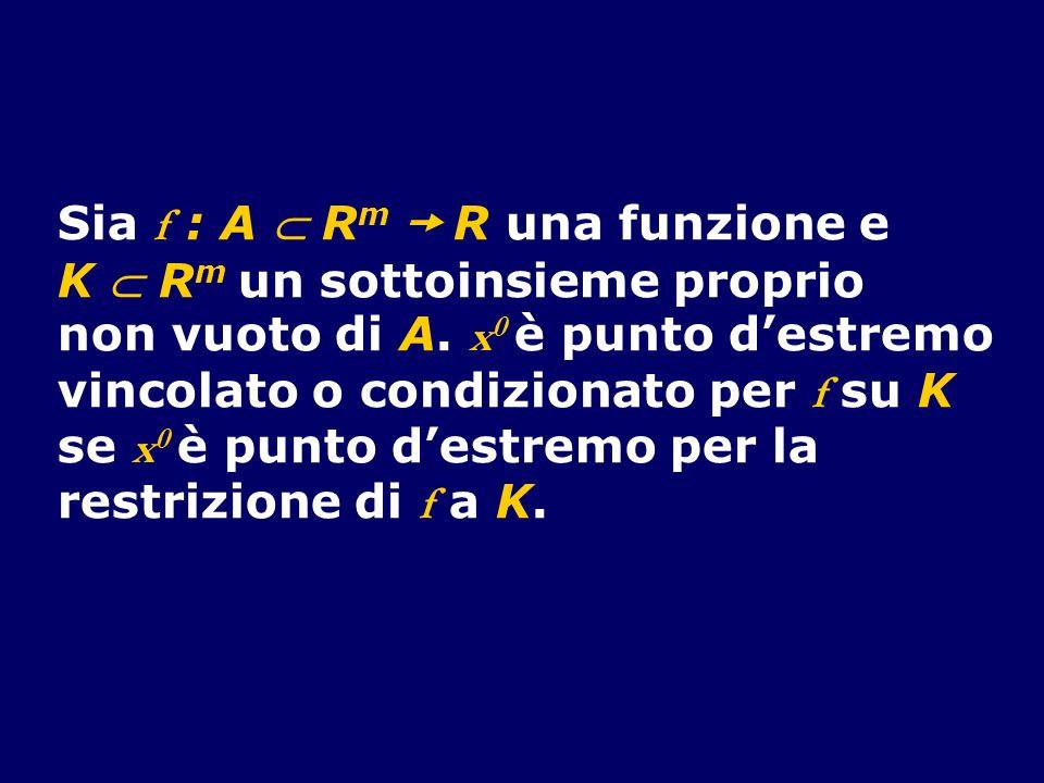 Teorema (moltiplicatori di Lagrange ) (m=2) Siano f, g : A R 2 R, A aperto, funzioni di classe C 1 (A).