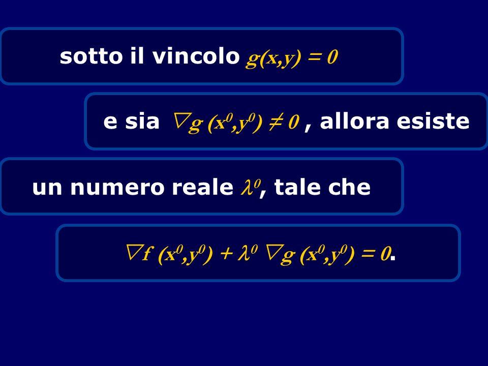 sotto il vincolo g(x,y) = 0 e sia g (x 0,y 0 ) 0, allora esiste un numero reale 0, tale che f (x 0,y 0 ) + 0 g (x 0,y 0 ) = 0.