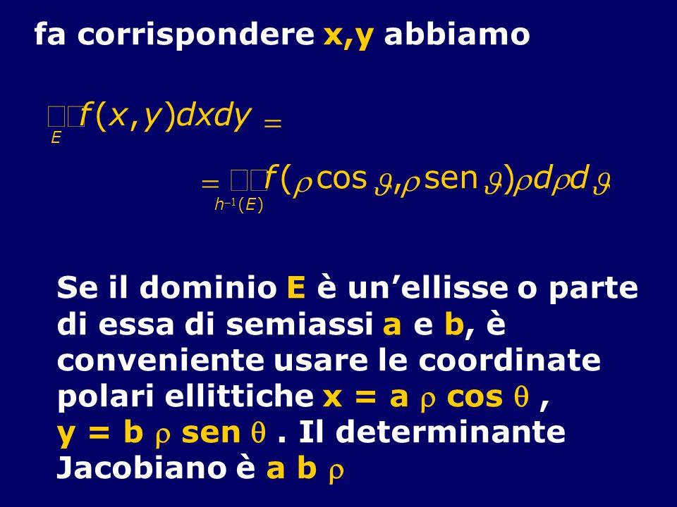 fa corrispondere x,y abbiamo f(x,y)dxdy f( cos, h 1 (E) E sen ) d d Se il dominio E è unellisse o parte di essa di semiassi a e b, è conveniente usare
