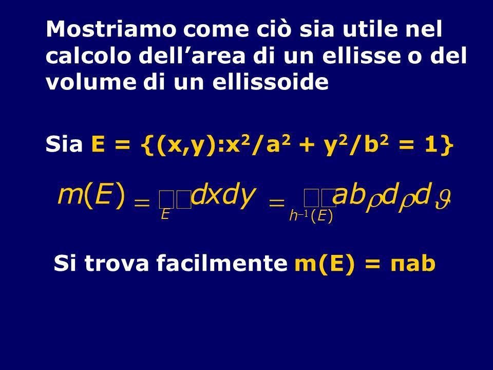 Mostriamo come ciò sia utile nel calcolo dellarea di un ellisse o del volume di un ellissoide Sia E = {(x,y):x 2 /a 2 + y 2 /b 2 = 1} m(E) d xdy ab h