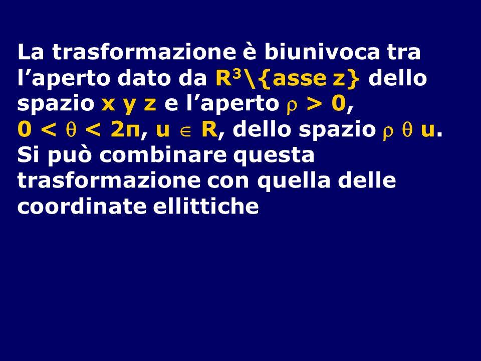 La trasformazione è biunivoca tra laperto dato da R 3 \{asse z} dello spazio x y z e laperto > 0, 0 < < 2π, u R, dello spazio u. Si può combinare ques