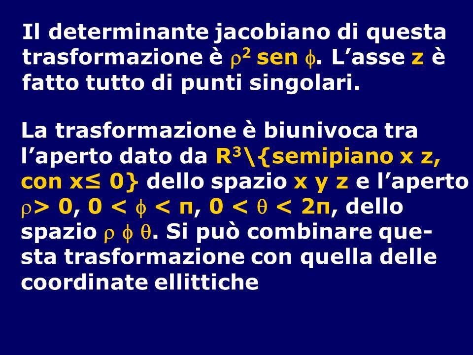 Il determinante jacobiano di questa trasformazione è 2 sen. Lasse z è fatto tutto di punti singolari. La trasformazione è biunivoca tra laperto dato d