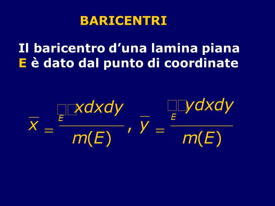 BARICENTRI Il baricentro duna lamina piana E è dato dal punto di coordinate x xdxdy E m(E),y ydxdy E m(E)