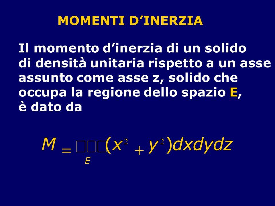 MOMENTI DINERZIA Il momento dinerzia di un solido di densità unitaria rispetto a un asse assunto come asse z, solido che occupa la regione dello spazi