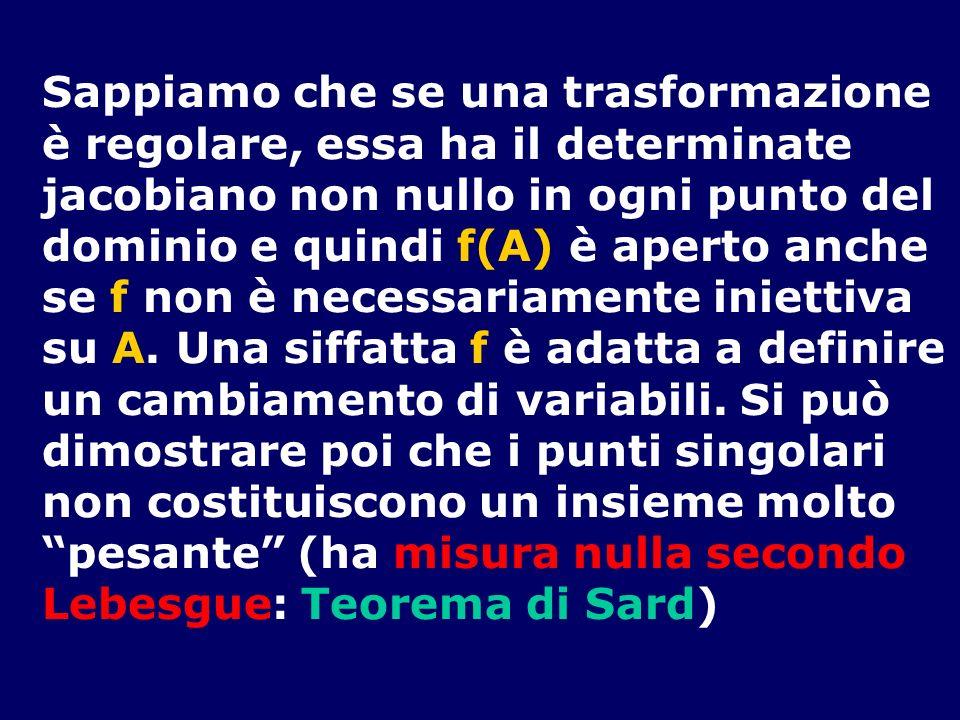 Sappiamo che se una trasformazione è regolare, essa ha il determinate jacobiano non nullo in ogni punto del dominio e quindi f(A) è aperto anche se f
