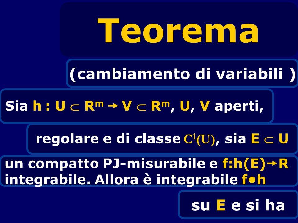 Teorema (cambiamento di variabili ) Sia h : U R m V R m, U, V aperti, regolare e di classe C 1 (U), sia E U un compatto PJ-misurabile e f:h(E) R integ