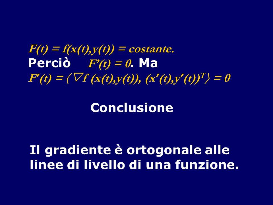 Il gradiente è ortogonale alle linee di livello di una funzione. F(t) = f(x(t),y(t)) = costante. Perciò F(t) = 0. Ma F (t) = f (x(t),y(t)), (x (t),y (