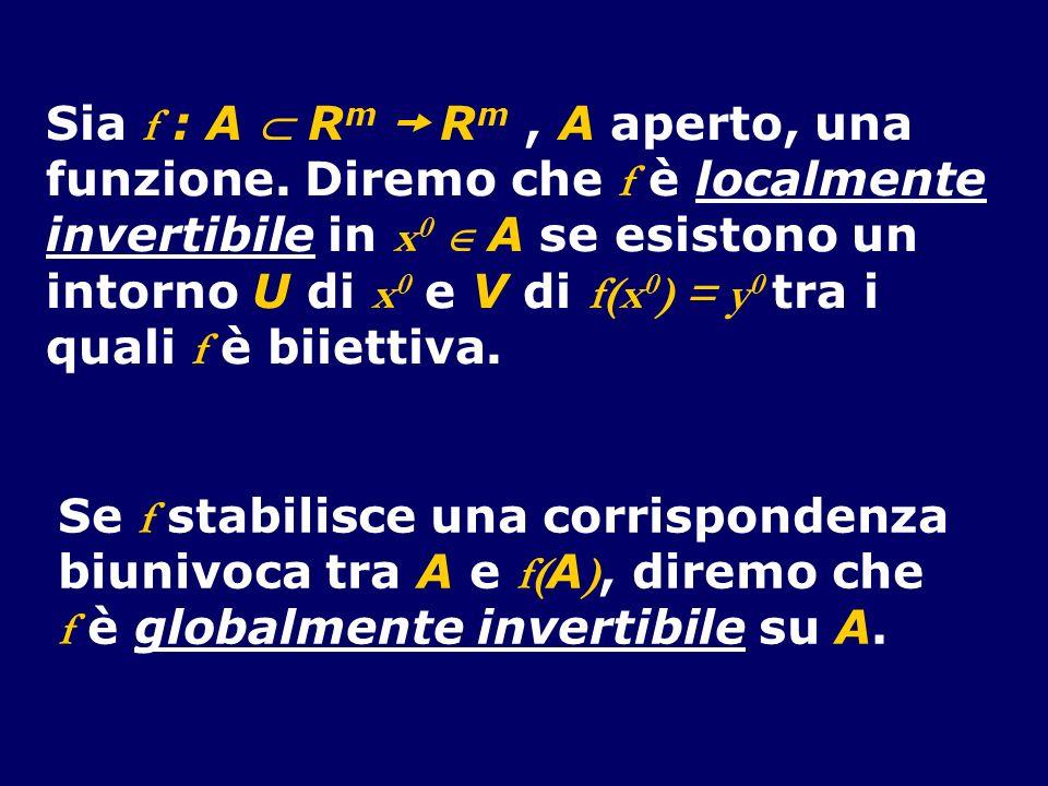 Sia f : A R m R m, A aperto, una funzione. Diremo che f è localmente invertibile in x 0 A se esistono un intorno U di x 0 e V di f(x 0 ) = y 0 tra i q