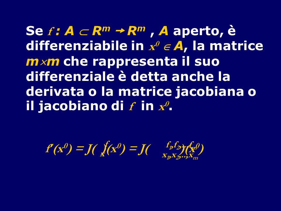 Se f : A R m R m, A aperto, è differenziabile in x 0 A, la matrice mm che rappresenta il suo differenziale è detta anche la derivata o la matrice jaco