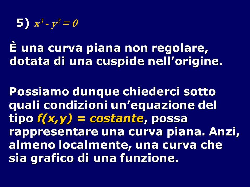 5) 5) x 3 - y 2 = 0 È una curva piana non regolare, dotata di una cuspide nellorigine. Possiamo dunque chiederci sotto quali condizioni unequazione de