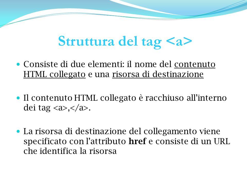 Struttura del tag Consiste di due elementi: il nome del contenuto HTML collegato e una risorsa di destinazione Il contenuto HTML collegato è racchiuso