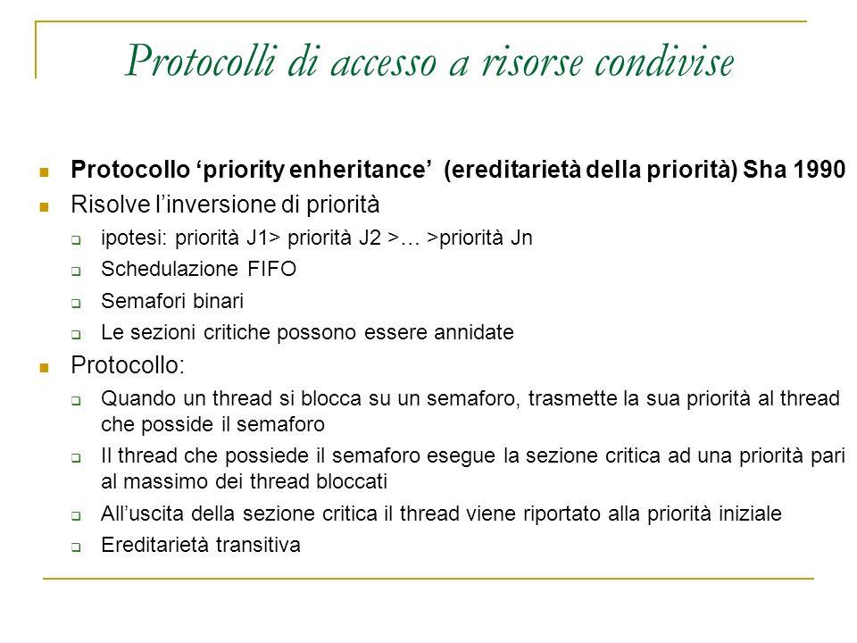 Protocolli di accesso a risorse condivise Protocollo priority enheritance (ereditarietà della priorità) Sha 1990 Risolve linversione di priorità ipote