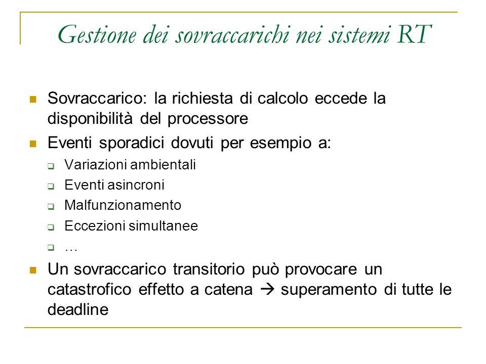 Gestione dei sovraccarichi nei sistemi RT Sovraccarico: la richiesta di calcolo eccede la disponibilità del processore Eventi sporadici dovuti per ese