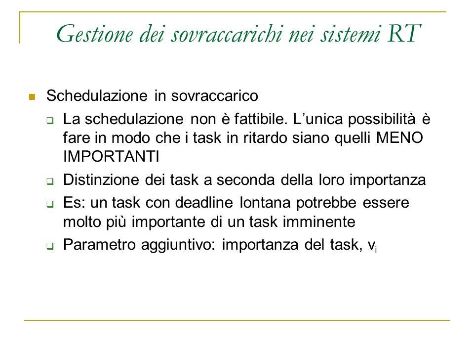 Gestione dei sovraccarichi nei sistemi RT Schedulazione in sovraccarico La schedulazione non è fattibile. Lunica possibilità è fare in modo che i task