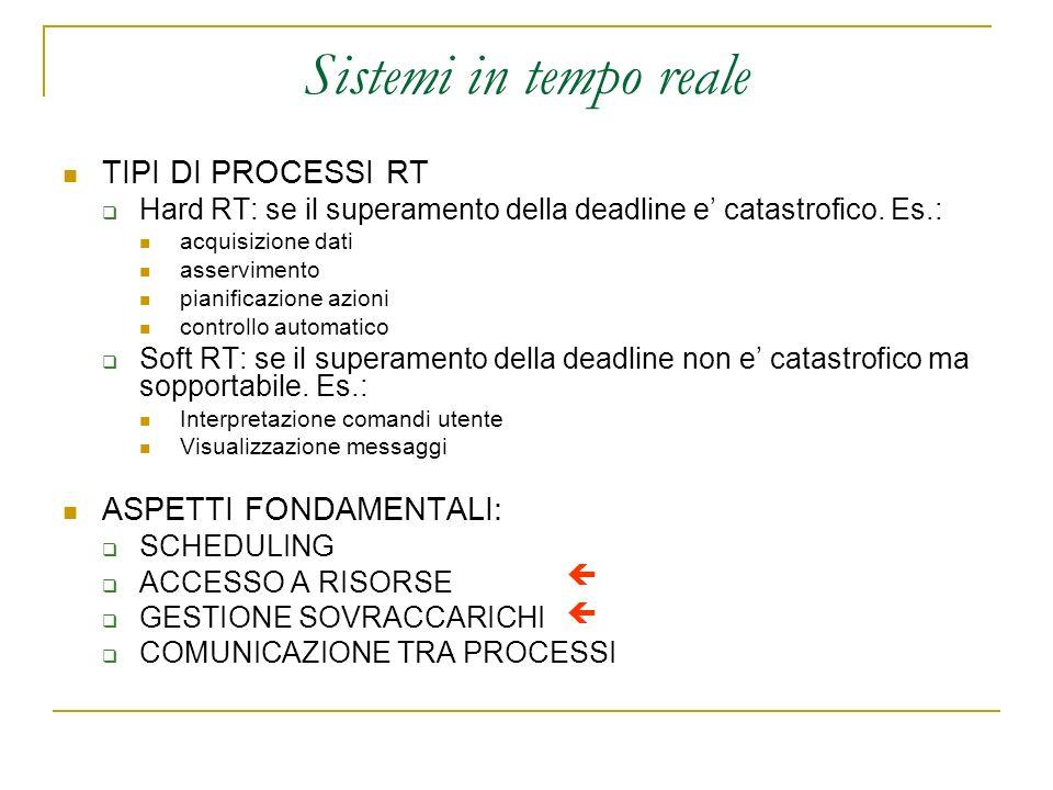 Sistemi in tempo reale TIPI DI PROCESSI RT Hard RT: se il superamento della deadline e catastrofico. Es.: acquisizione dati asservimento pianificazion
