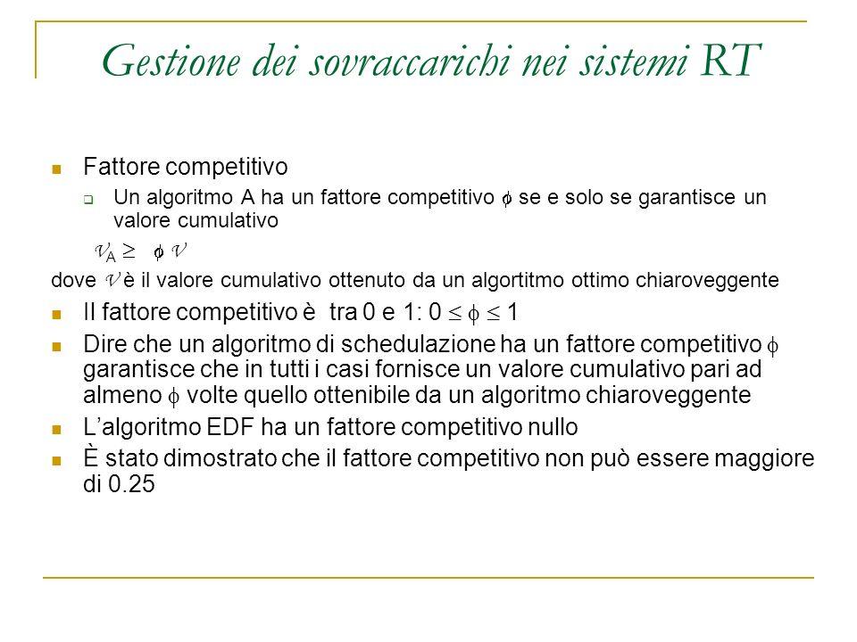Gestione dei sovraccarichi nei sistemi RT Fattore competitivo Un algoritmo A ha un fattore competitivo se e solo se garantisce un valore cumulativo V