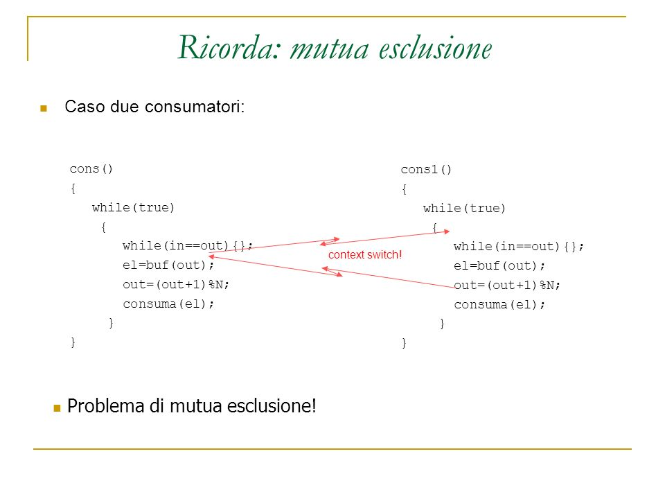 Mutua esclusione Uso di un ARBITRO per decidere se posso continuare lesecuzione Arbitro cons() { while(true) { while(in==out){}; el=buf(out); out=(out+1)%N; consuma(el); } cons1() { while(true) { while(in==out){}; el=buf(out); out=(out+1)%N; consuma(el); }