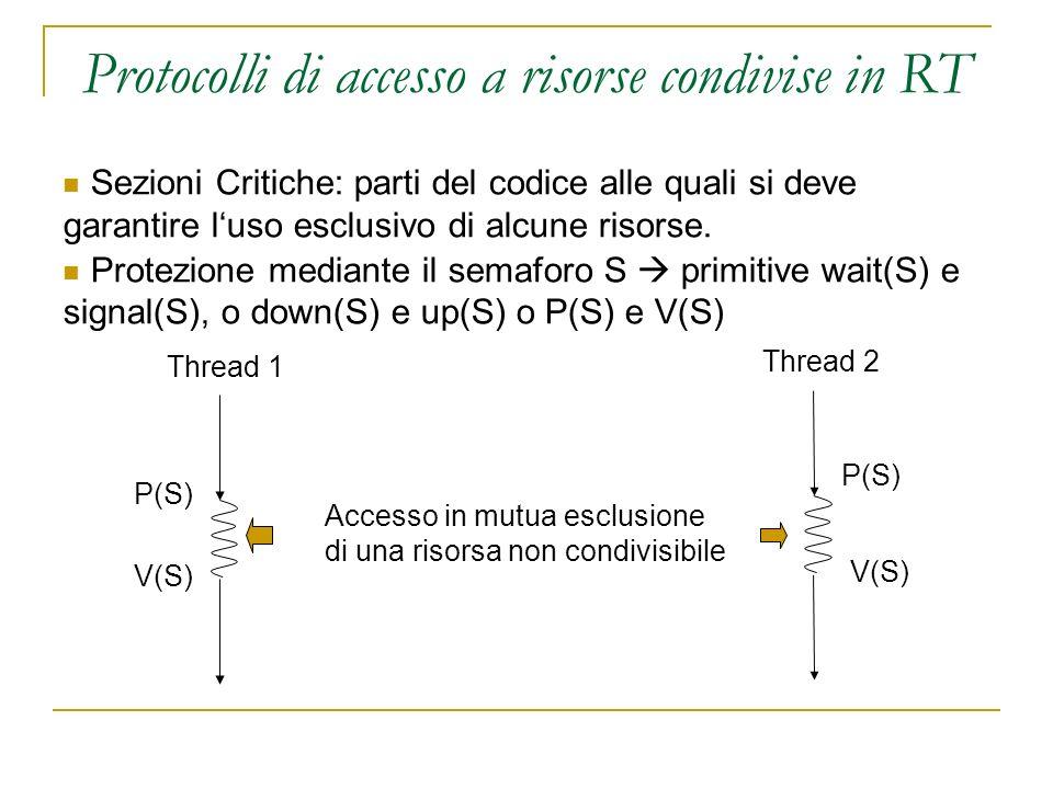 Protocolli di accesso a risorse condivise in RT Sezioni Critiche: parti del codice alle quali si deve garantire luso esclusivo di alcune risorse. Prot