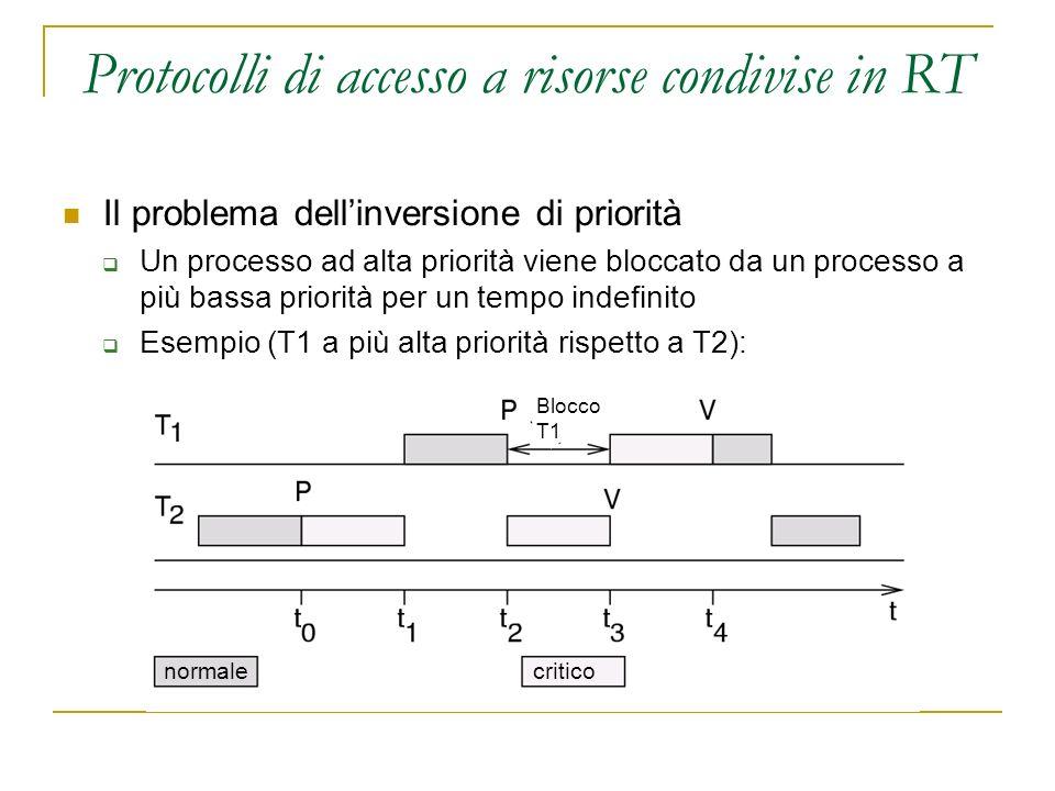 Protocolli di accesso a risorse condivise in RT Il problema dellinversione di priorità Un processo ad alta priorità viene bloccato da un processo a pi