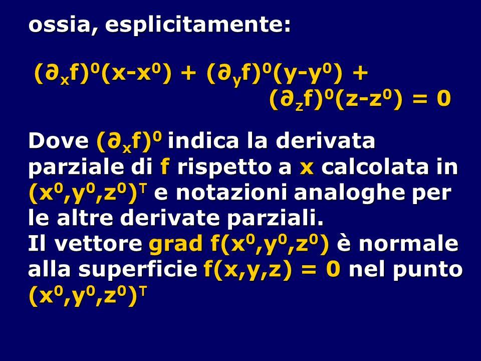 ossia, esplicitamente: ( x f) 0 (x-x 0 ) + ( y f) 0 (y-y 0 ) + ( z f) 0 (z-z 0 ) = 0 ( z f) 0 (z-z 0 ) = 0 Dove ( x f) 0 indica la derivata parziale d