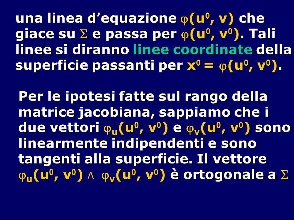 una linea dequazione (u 0, v) che giace su e passa per (u 0, v 0 ). Tali linee si diranno linee coordinate della superficie passanti per x 0 = (u 0, v