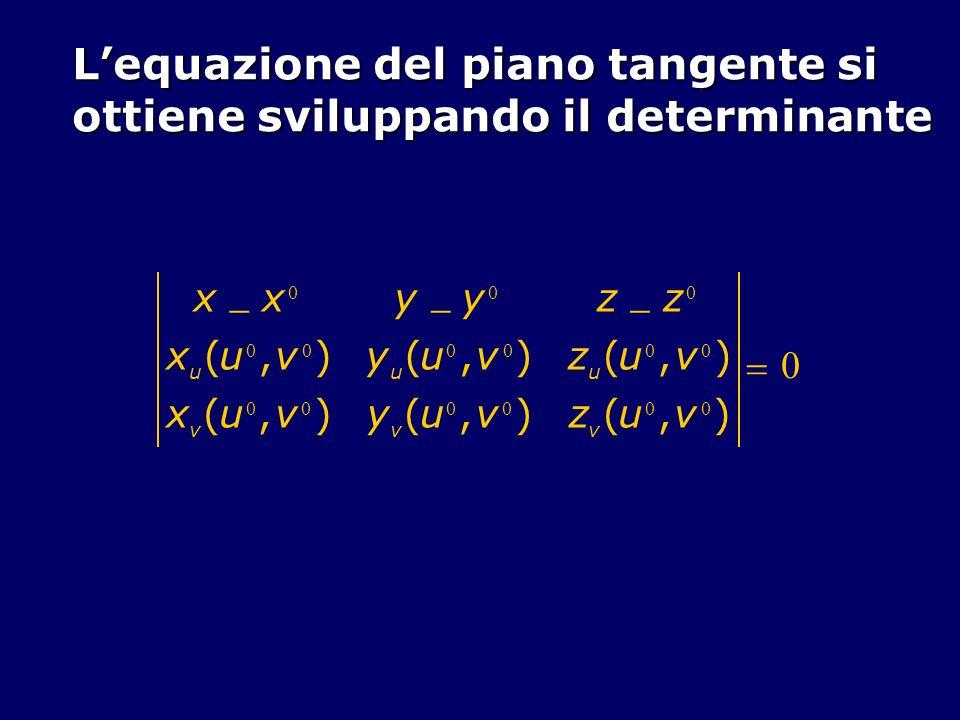 Lequazione del piano tangente si ottiene sviluppando il determinante x x 0 y y 0 z z 0 x u (u 0,v 0 )y u (u 0,v 0 )z u (u 0,v 0 ) x v (u 0,v 0 )y v (u