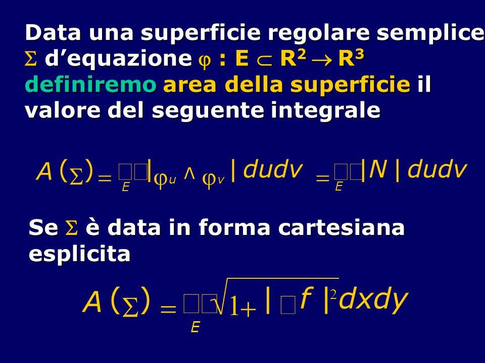 Data una superficie regolare semplice dequazione : E R 2 R 3 dequazione : E R 2 R 3 definiremo area della superficie il valore del seguente integrale