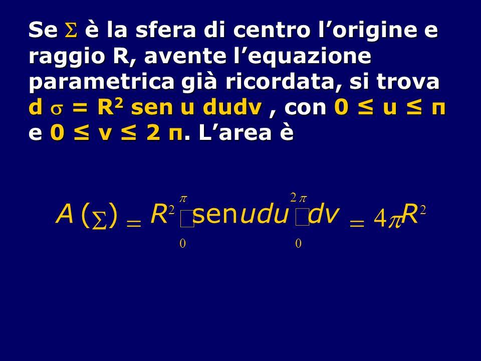 Se è la sfera di centro lorigine e raggio R, avente lequazione parametrica già ricordata, si trova d = R 2 sen u dudv, con 0 u π e 0 v 2 π. Larea è A(