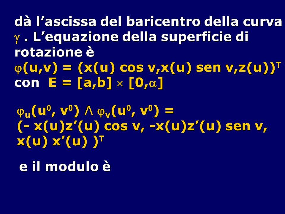 dà lascissa del baricentro della curva. Lequazione della superficie di. Lequazione della superficie di rotazione è (u,v) = (x(u) cos v,x(u) sen v,z(u)