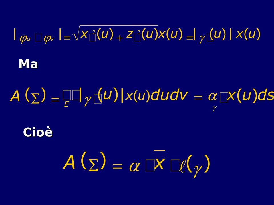 | u v | x 2 (u) z 2 (u)x(u) | (u)|x(u) Ma Cioè A ( ) x ( ) A ( ) | (u) | dudv x(u)ds E x(u)