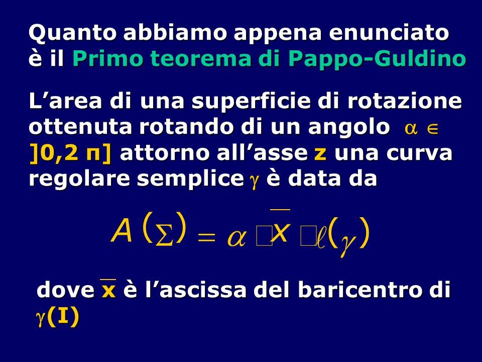 Quanto abbiamo appena enunciato è il Primo teorema di Pappo-Guldino Larea di una superficie di rotazione ottenuta rotando di un angolo ottenuta rotand