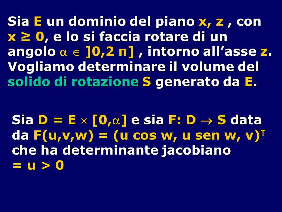 Sia E un dominio del piano x, z, con x 0, e lo si faccia rotare di un angolo ]0,2 π], intorno allasse z. Vogliamo determinare il volume del solido di