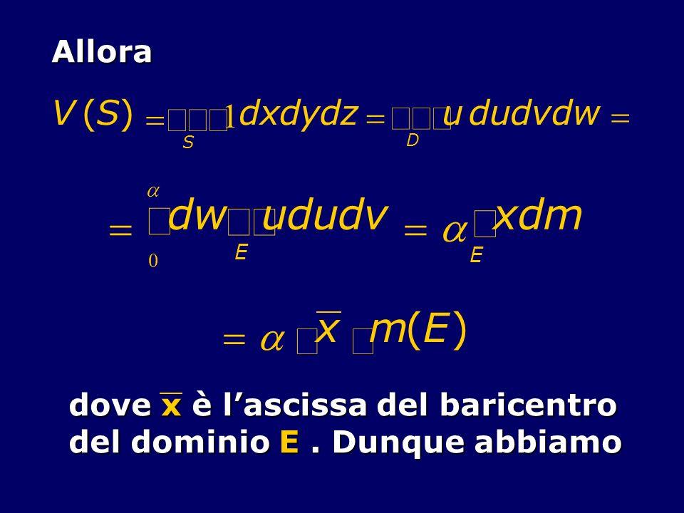 Allora V(S) 1 dxdydz ududvdw D S dwududv xdm E E 0 x m(E) dove x è lascissa del baricentro del dominio E. Dunque abbiamo