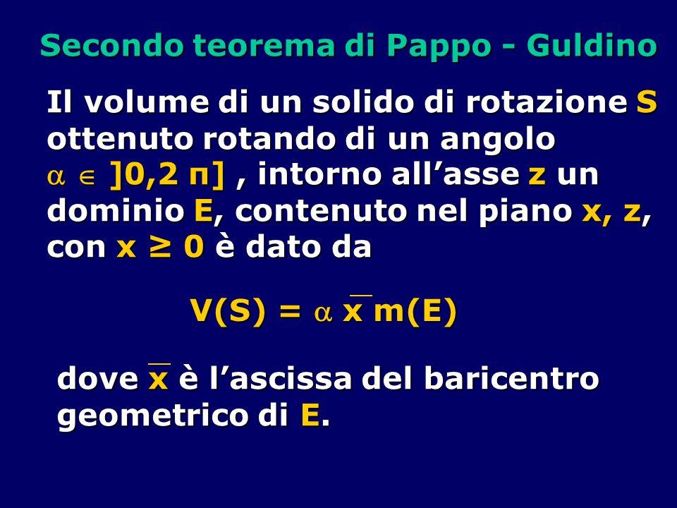 Secondo teorema di Pappo - Guldino Il volume di un solido di rotazione S ottenuto rotando di un angolo ]0,2 π], intorno allasse z un ]0,2 π], intorno