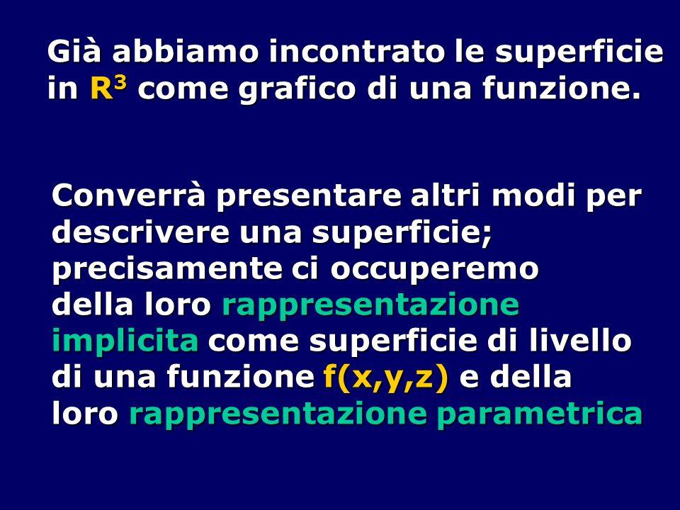 Già abbiamo incontrato le superficie in R 3 come grafico di una funzione. Converrà presentare altri modi per descrivere una superficie; precisamente c