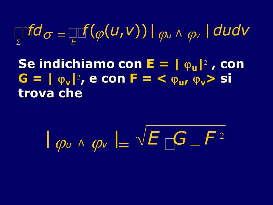 fd f( E (u,v))| u v |dudv V Se indichiamo con E = | u |, con Se indichiamo con E = | u | 2, con G = | v |, e con F = si trova che G = | v | 2, e con F