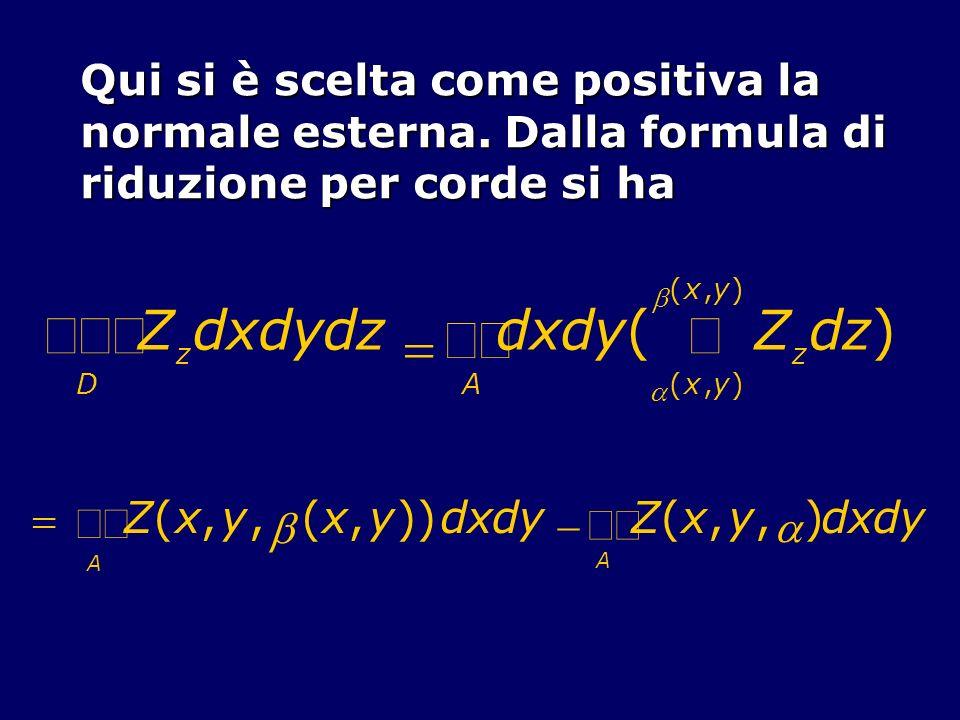 Qui si è scelta come positiva la normale esterna. Dalla formula di riduzione per corde si ha Z z D dxdydz dxdy(Z z dz (x,y) (x,y) A ) Z(x,y, (x,y))dxd